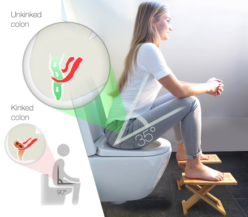 Relaxx Toilet Stool The Only Adjustable Storable And